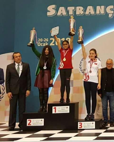 Adıyamanlı Ezra Türkiye Şampiyonu Oldu